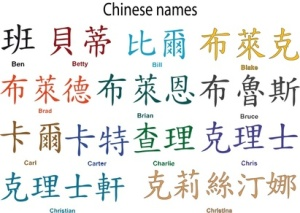 nama cina, chinese name