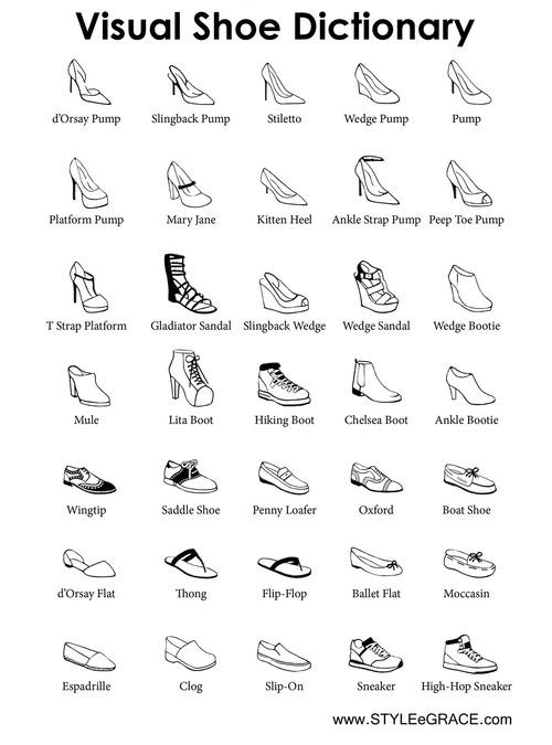 jenis sepatu, karakter